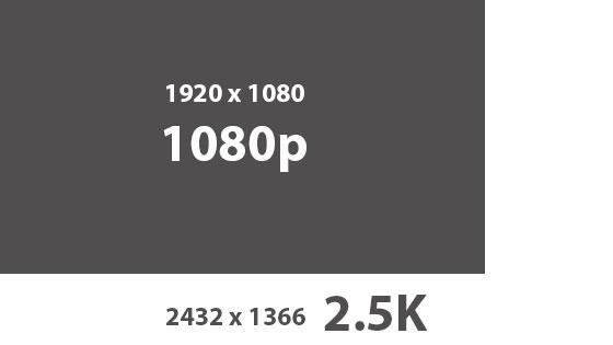 A imagem com a resolução maior é a do sensor menor. Ou seja, tamanho não é documento!